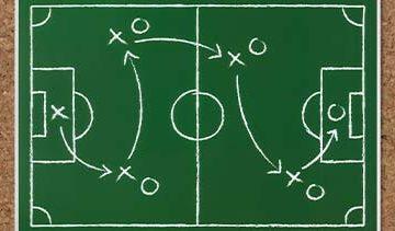 Soccer Coaches Quiz